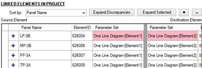 parameter transformer